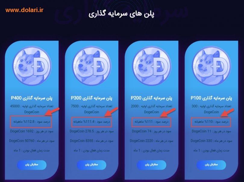 ایران کوین ماین کلاهبردار -۲