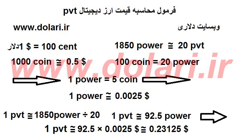 قیمت ارز pvt